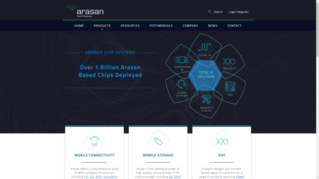 website case study | Arasan Chip Systems | Motava